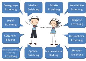 Borkumer-Bildung1